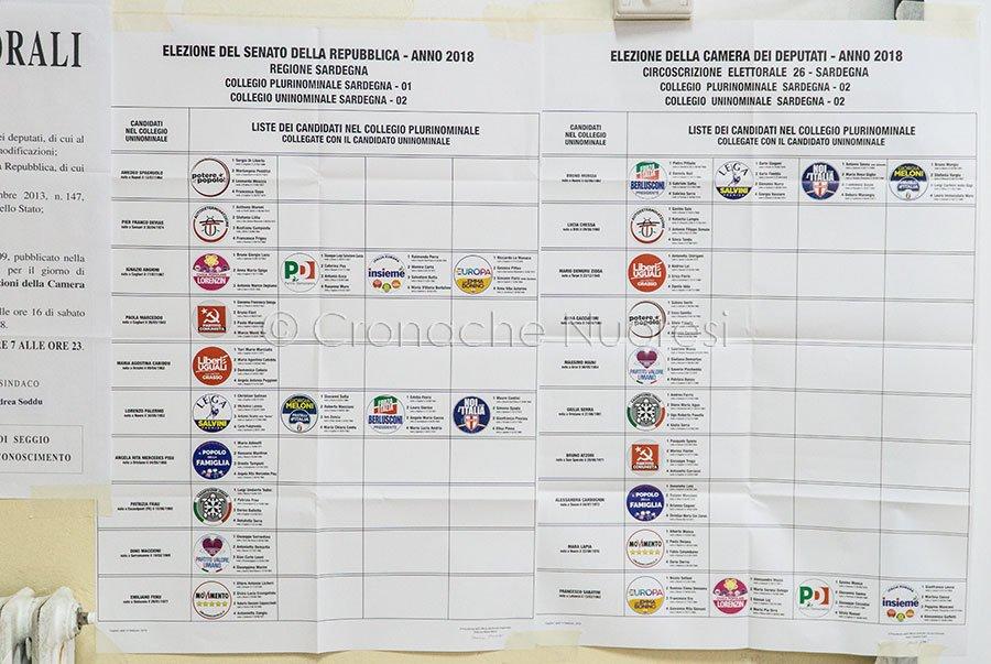 Politiche 2018 I 25 Eletti In Sardegna 16 Seggi Al M5s E 6 Al